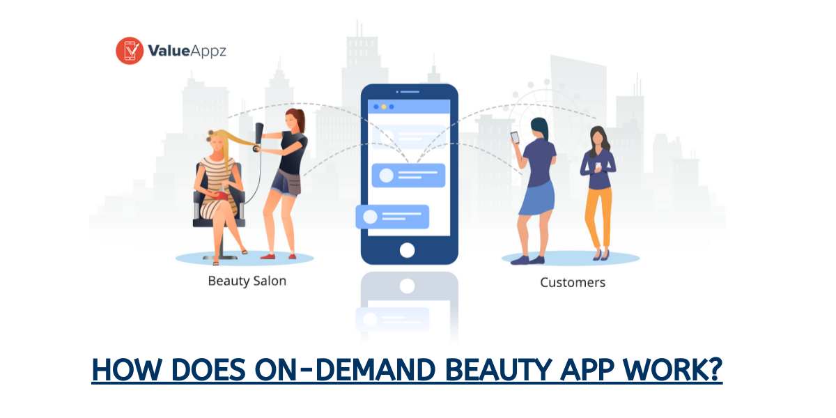 A Guide to How On-demand Beauty App works