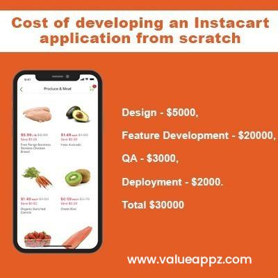 instacart clone app development
