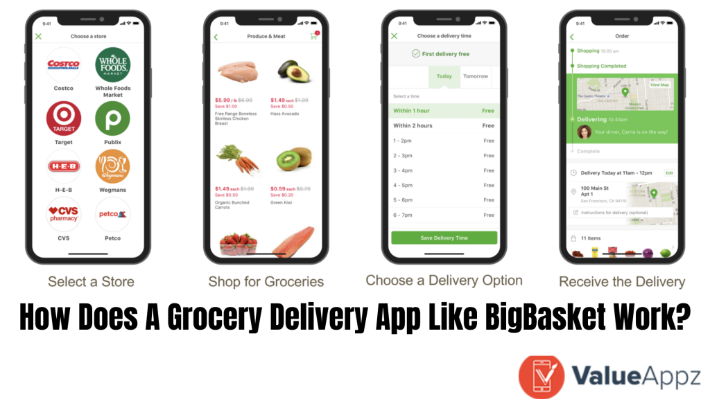 Grocery Clone App Development