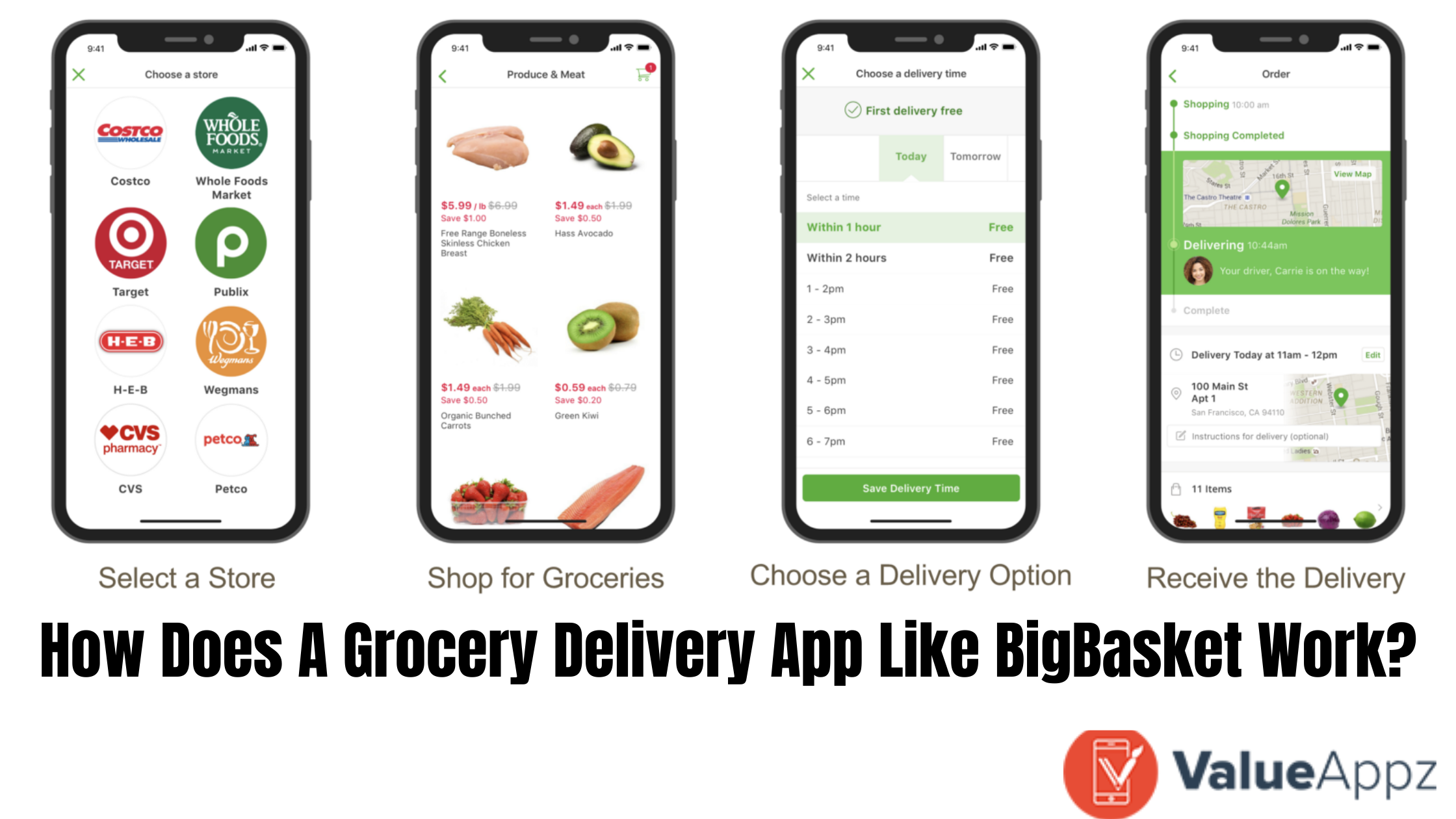 How Does A Grocery Delivery App Like BigBa...