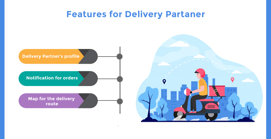 Food Delivery App Company