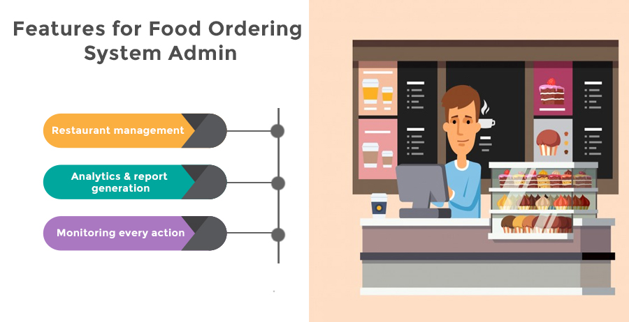 Features for Food Ordering System Admin