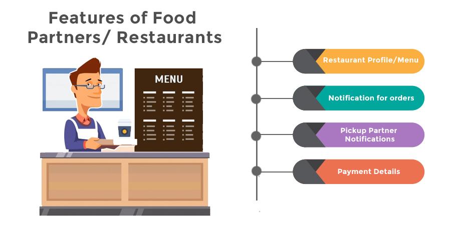 Features of Food Partners Restaurants